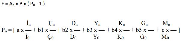 Yapım Fiyat Farkı Formülü
