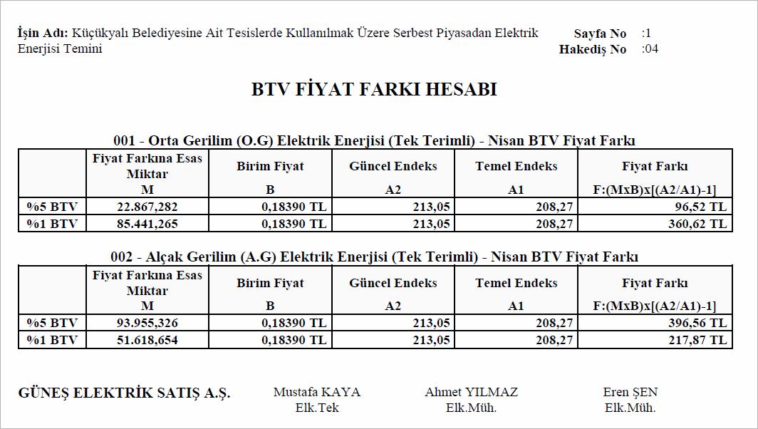 BTV-fiyat-farkı-hesabı