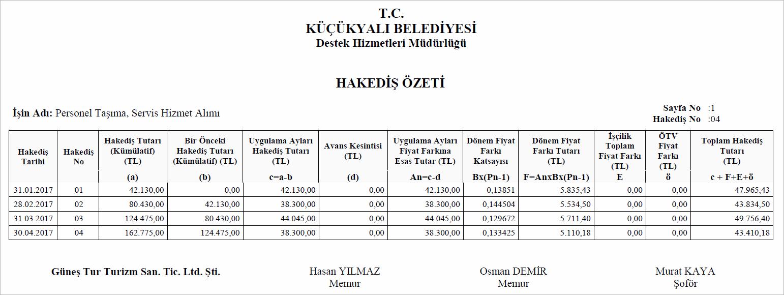 hakedis-ozeti-personel-tasima