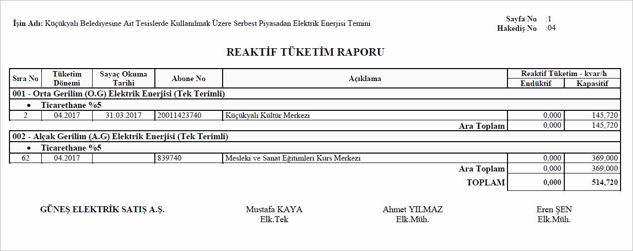 reaktif-tüketim-raporu