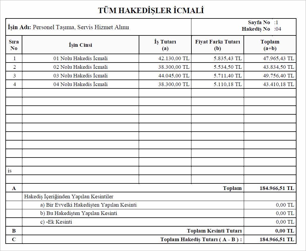 tum-hakedisler-icmali-personel-tasima